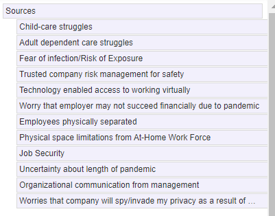Covid-19 Sources of Risk
