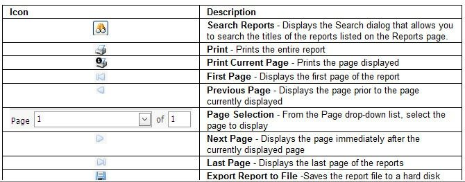 Reports Page Icons