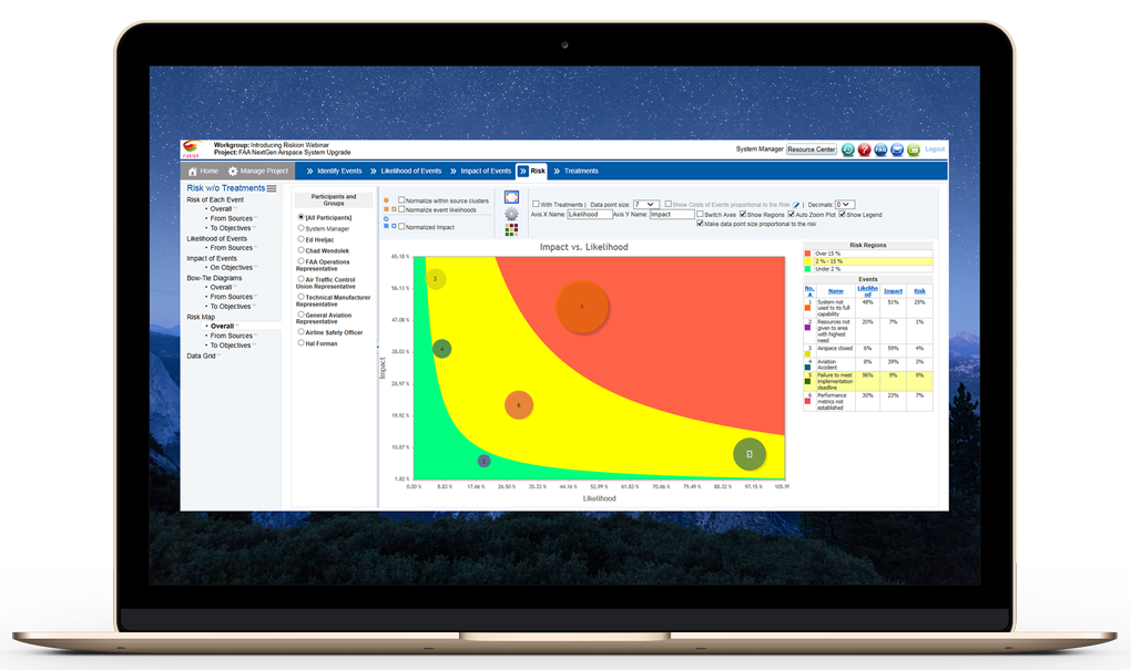 HOW DOES RISKION® COMPARE TO OTHER RISK MANAGEMENT TOOLS?