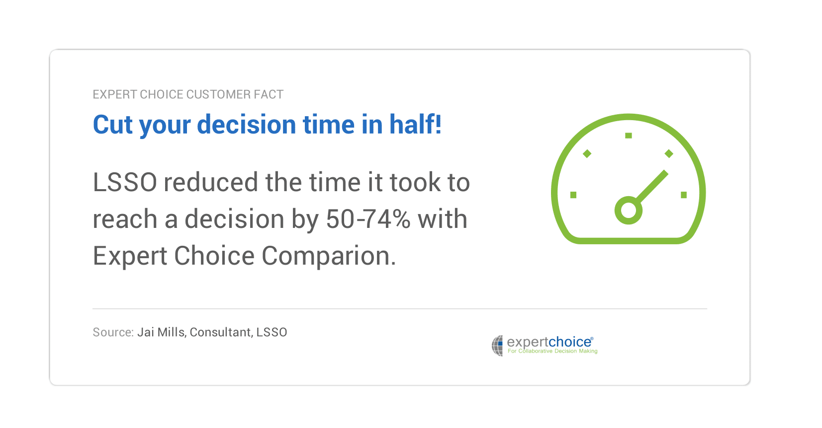 cut decision time