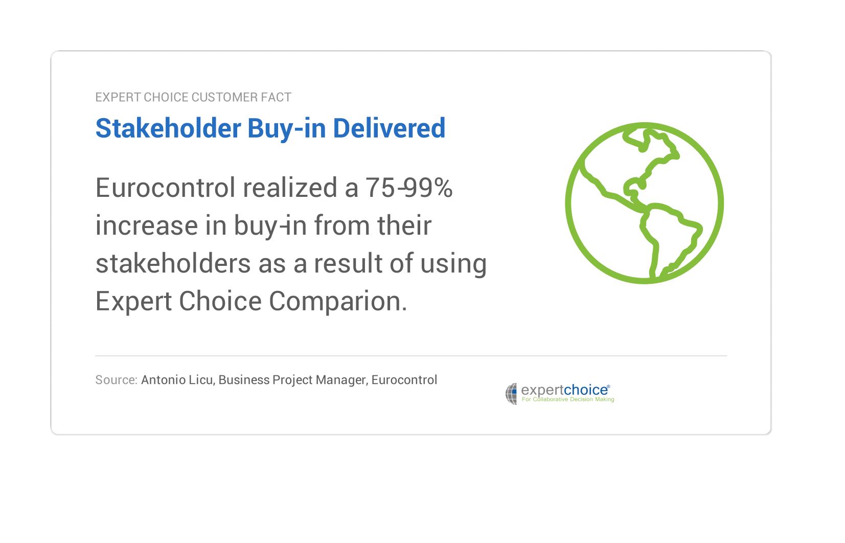stake holder buy in