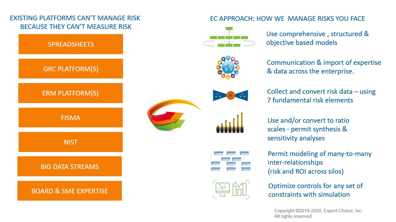 manage_ryf-3